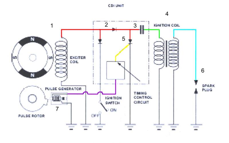 pompe sur batterie 12v